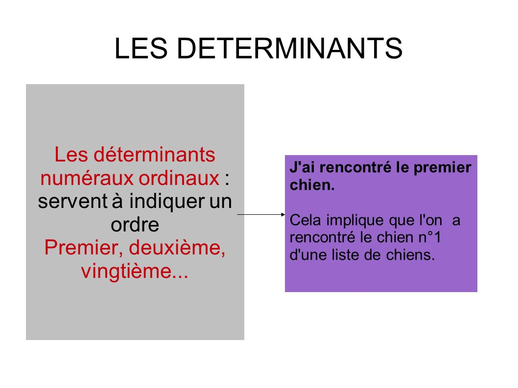 LES DETERMINANTS Les déterminants numéraux ordinaux : servent à indiquer un ordre. Premier, deuxième, vingtième...