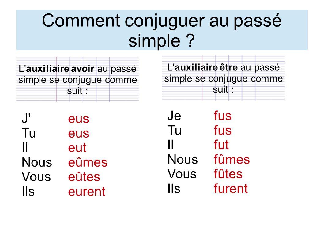 Conjuguer le verbe rencontrer au passe simple
