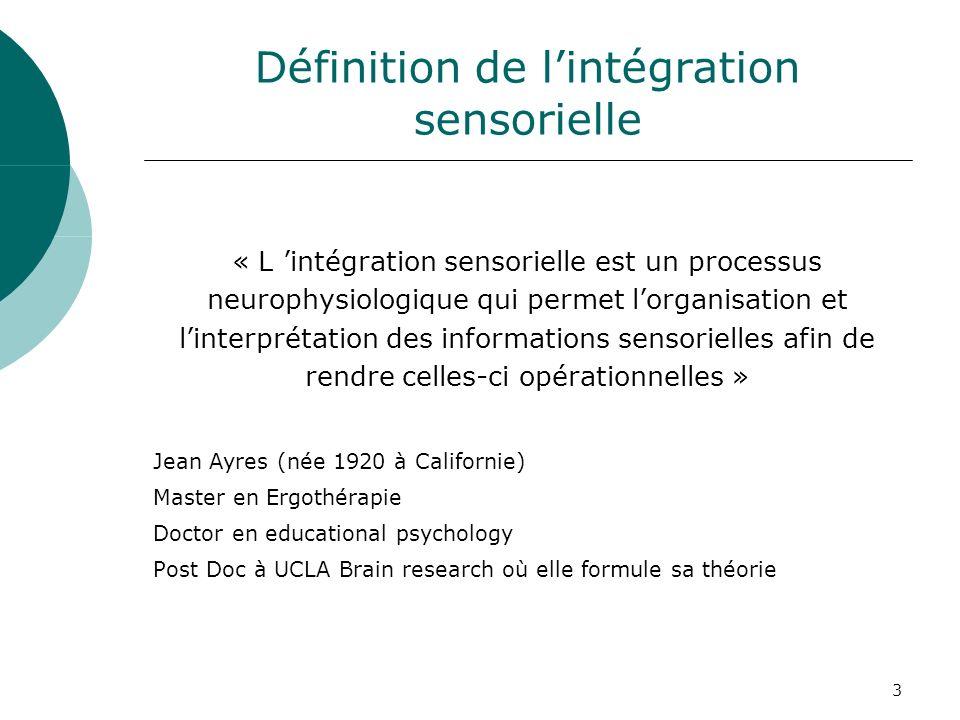 Définition de l'intégration sensorielle
