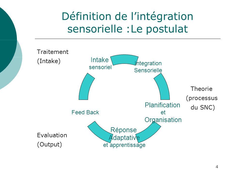 Définition de l'intégration sensorielle :Le postulat