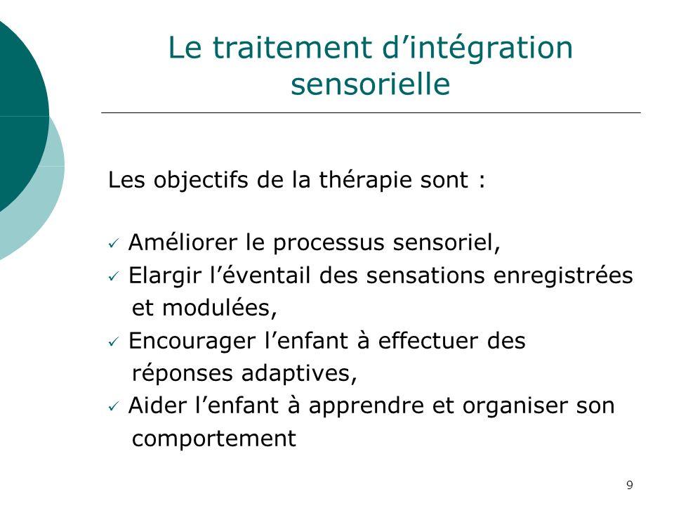 Le traitement d'intégration sensorielle