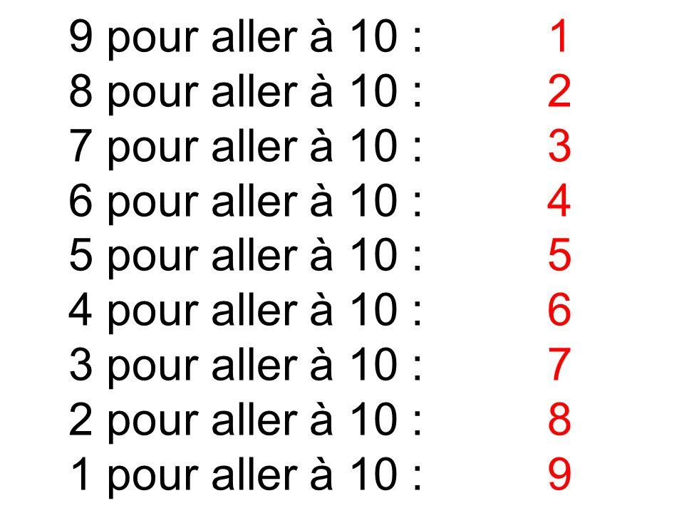 9 pour aller à 10 : 1 8 pour aller à 10 : 2. 7 pour aller à 10 : 3. 6 pour aller à 10 : 4. 5 pour aller à 10 : 5.