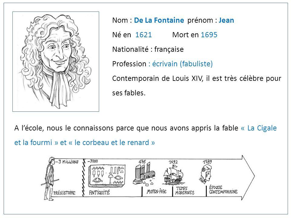 Nom : De La Fontaine prénom : Jean