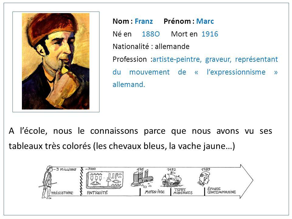 Nom : Franz Prénom : Marc