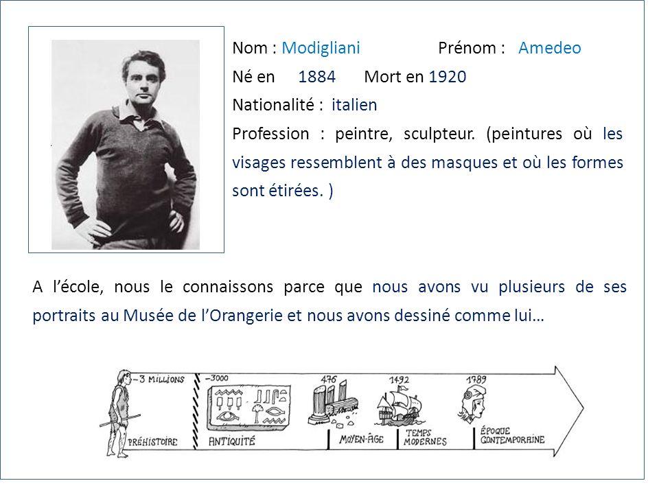 Nom : Modigliani Prénom : Amedeo