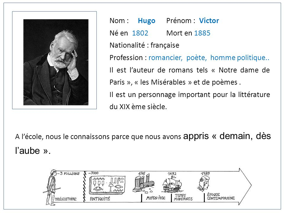 Nom : Hugo Prénom : Victor