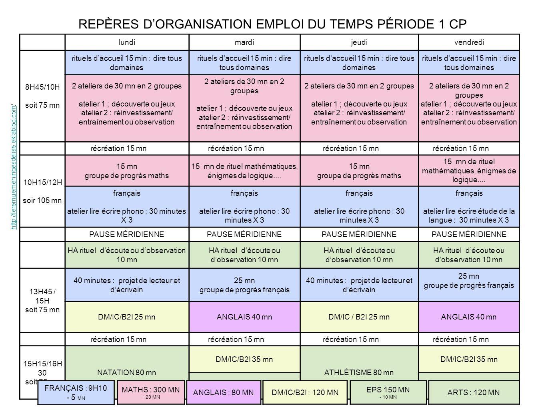 REPÈRES D'ORGANISATION EMPLOI DU TEMPS PÉRIODE 1 CP