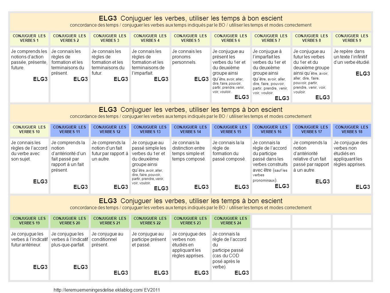 ELG3 Conjuguer les verbes, utiliser les temps à bon escient