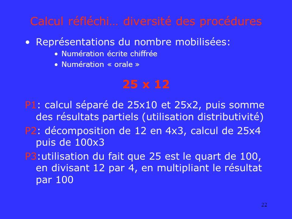 Calcul réfléchi… diversité des procédures