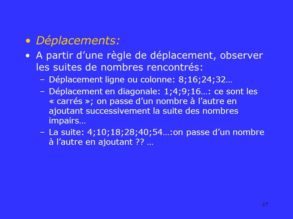 Déplacements: A partir d'une règle de déplacement, observer les suites de nombres rencontrés: Déplacement ligne ou colonne: 8;16;24;32…