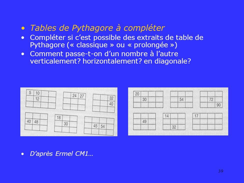 Tables de Pythagore à compléter