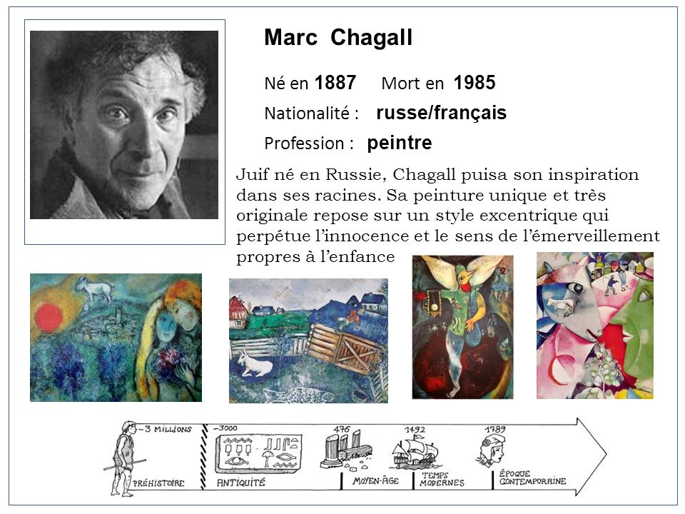 Marc Chagall Né en 1887 Mort en 1985 Nationalité : russe/français