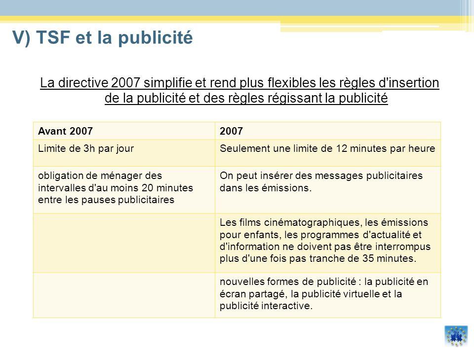 V) TSF et la publicité
