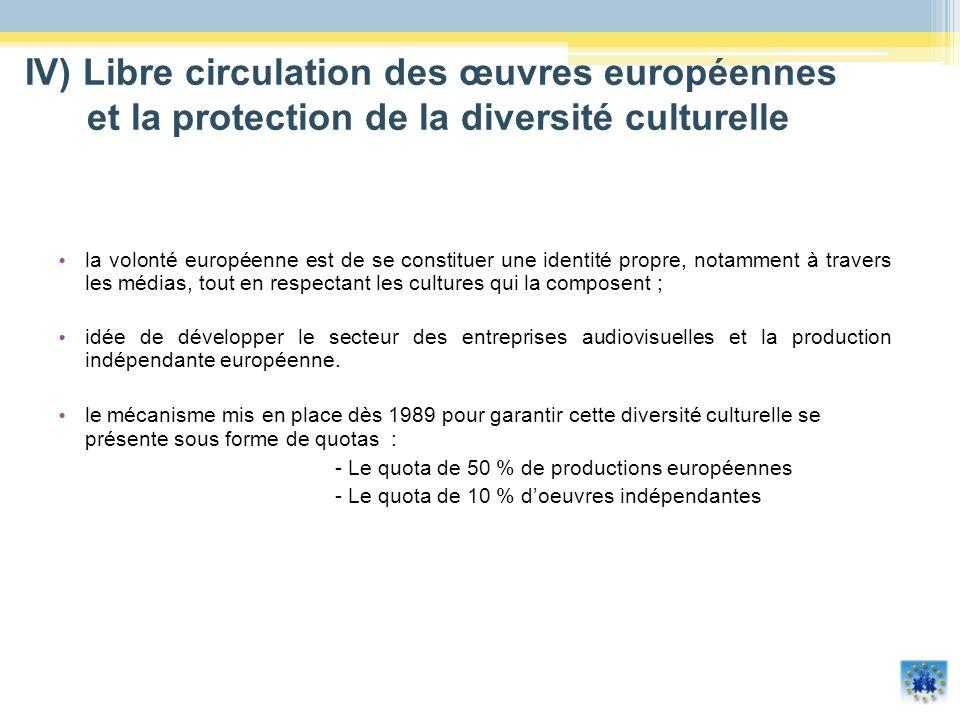 IV) Libre circulation des œuvres européennes