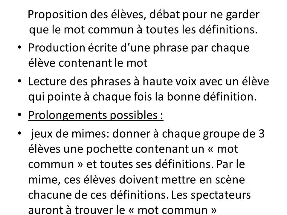 Proposition des élèves, débat pour ne garder que le mot commun à toutes les définitions.