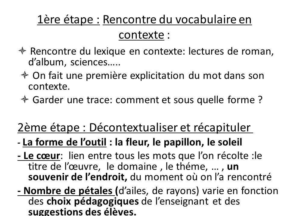 1ère étape : Rencontre du vocabulaire en contexte :