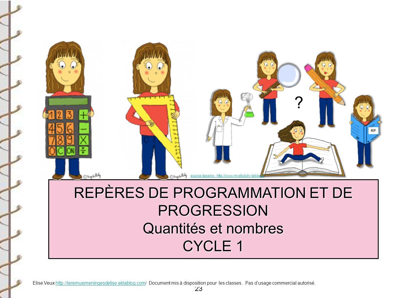 REPÈRES DE PROGRAMMATION ET DE PROGRESSION Quantités et nombres