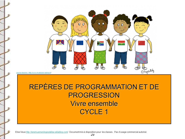 REPÈRES DE PROGRAMMATION ET DE PROGRESSION Vivre ensemble CYCLE 1