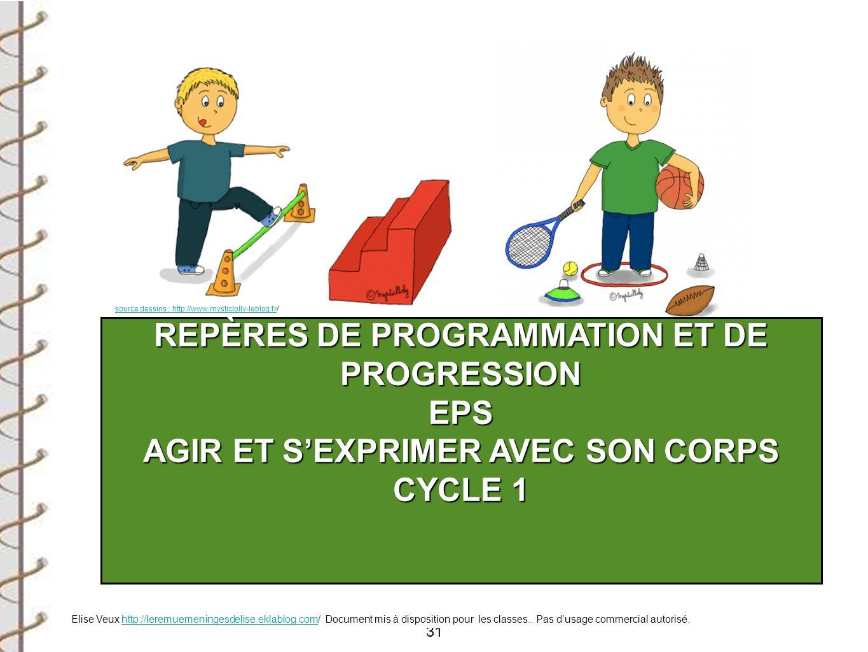 REPÈRES DE PROGRAMMATION ET DE PROGRESSION EPS
