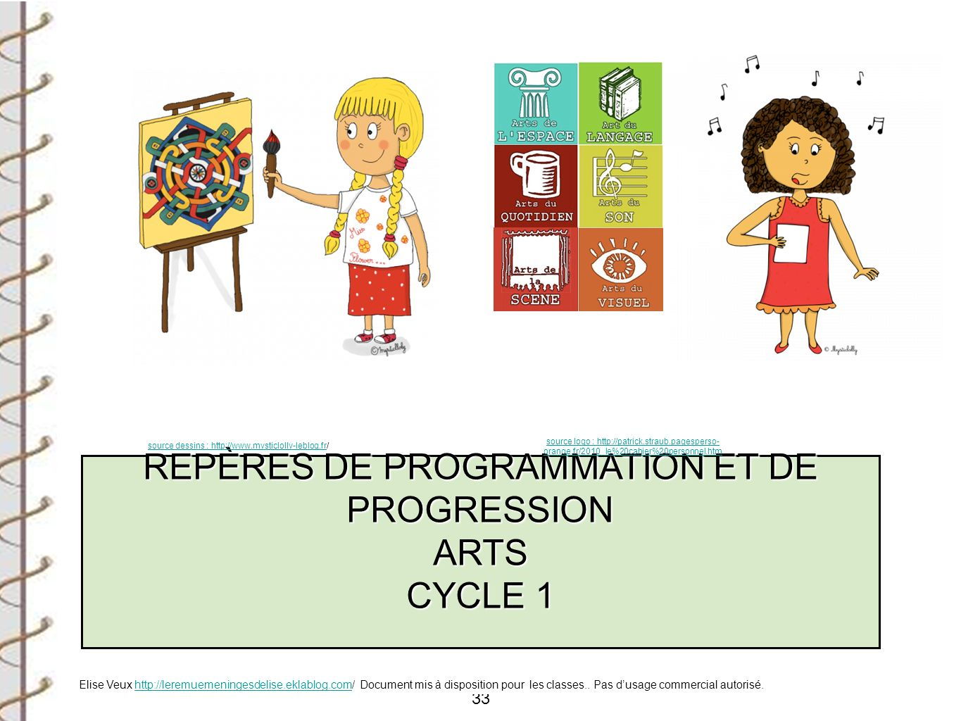 REPÈRES DE PROGRAMMATION ET DE PROGRESSION ARTS CYCLE 1