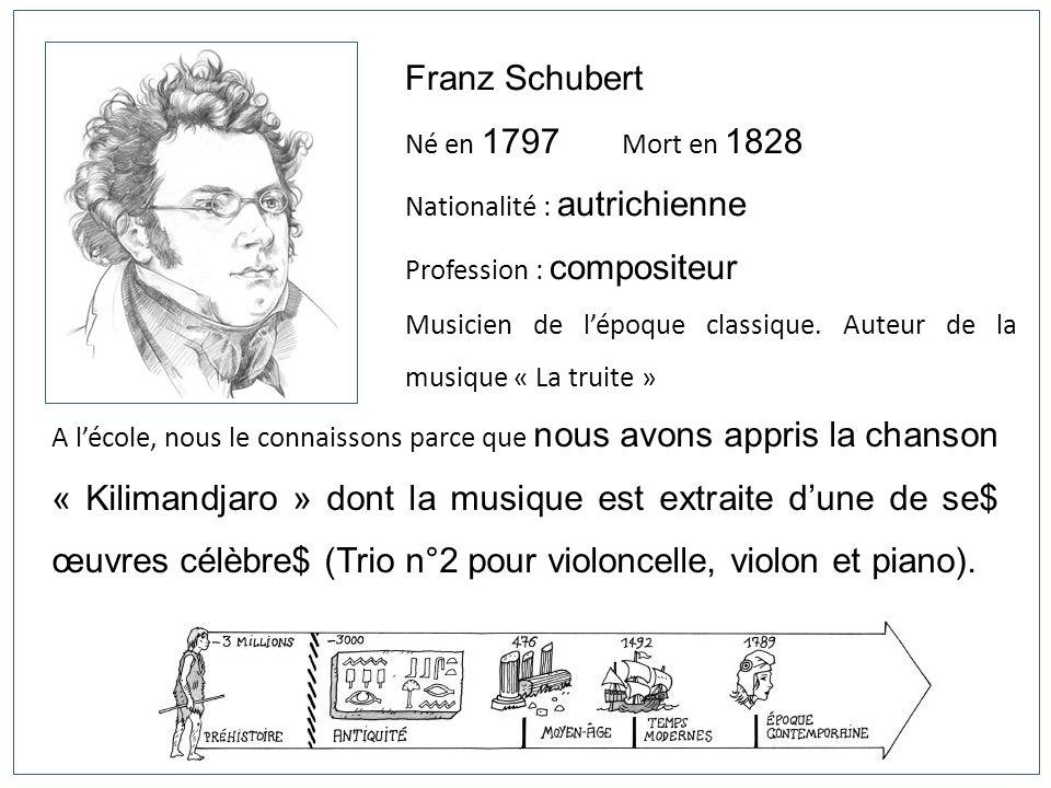 Franz Schubert Né en 1797 Mort en 1828 Nationalité : autrichienne
