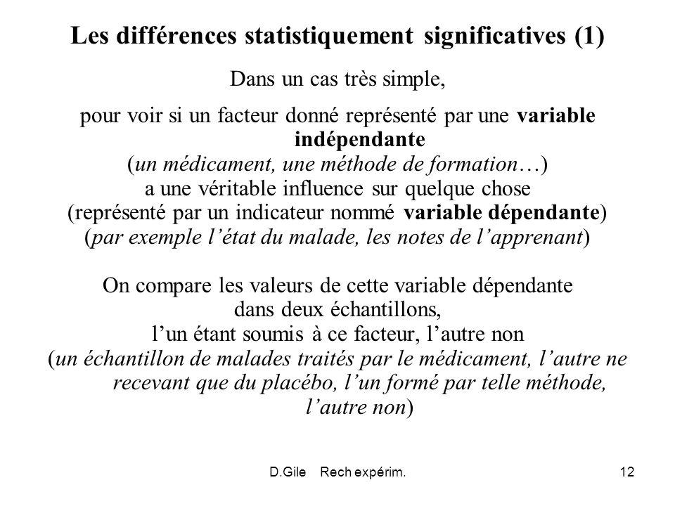 Les différences statistiquement significatives (1)