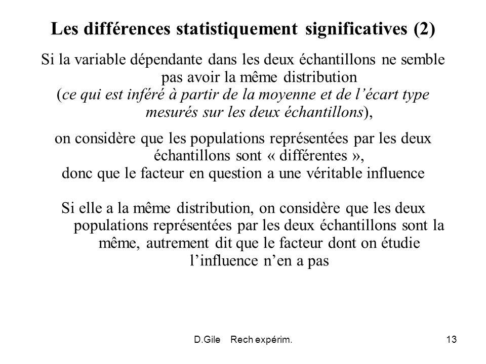 Les différences statistiquement significatives (2)