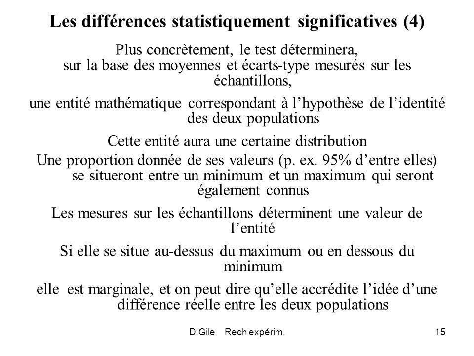 Les différences statistiquement significatives (4)