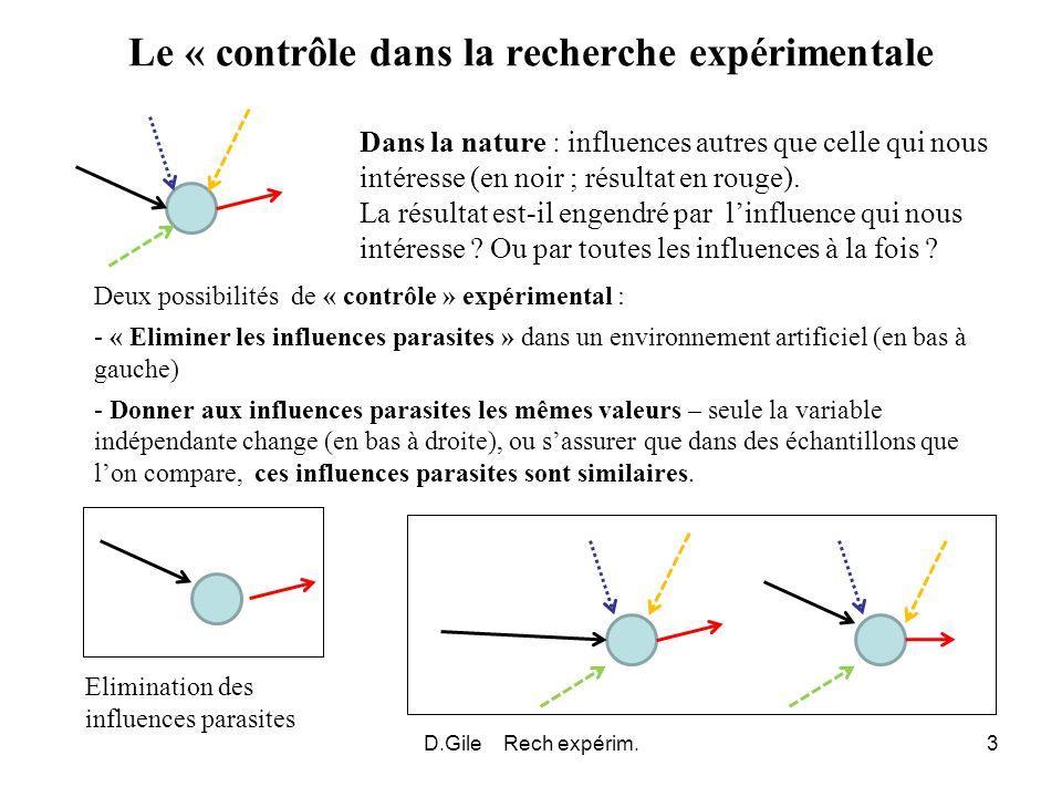 Le « contrôle dans la recherche expérimentale