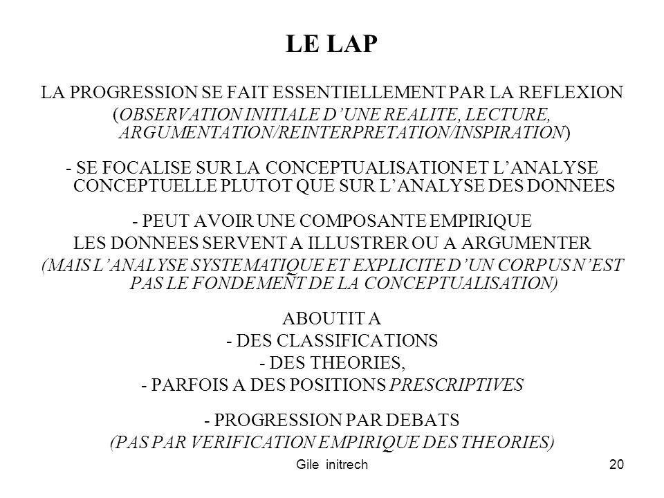 LE LAP LA PROGRESSION SE FAIT ESSENTIELLEMENT PAR LA REFLEXION