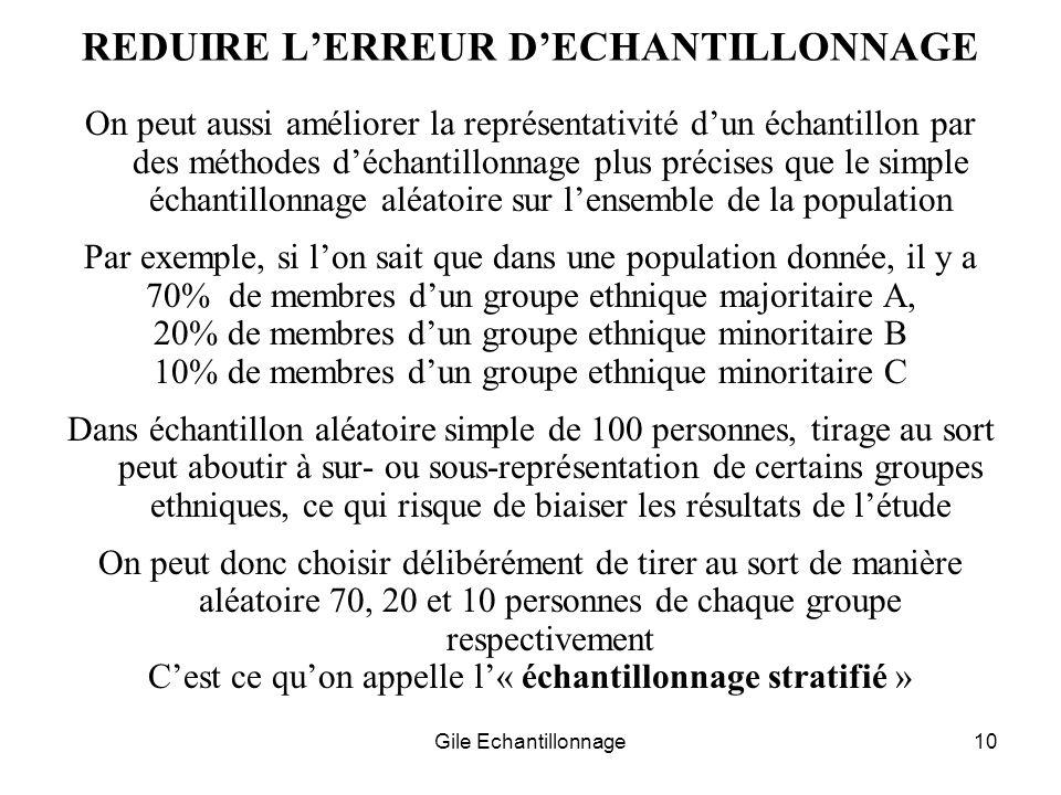 REDUIRE L'ERREUR D'ECHANTILLONNAGE