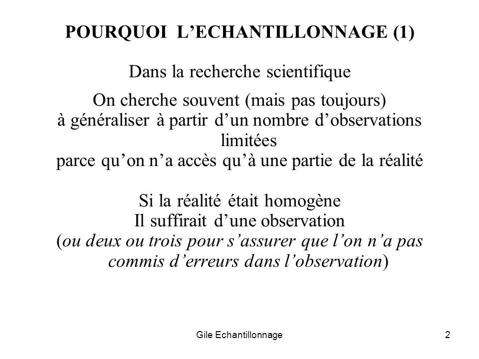 POURQUOI L'ECHANTILLONNAGE (1)