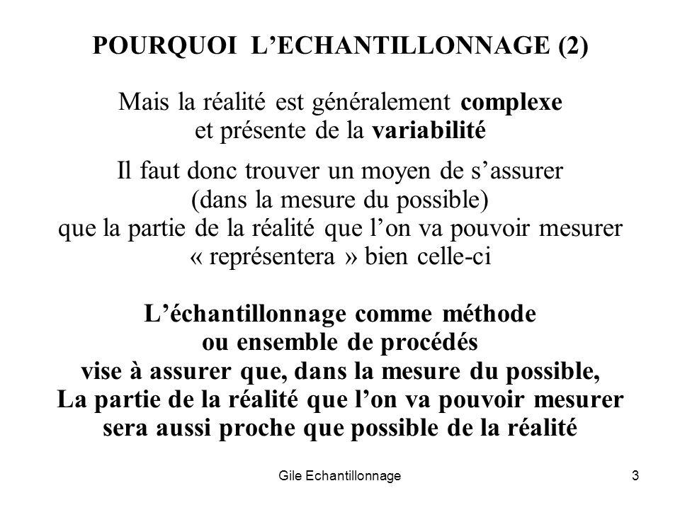 POURQUOI L'ECHANTILLONNAGE (2)