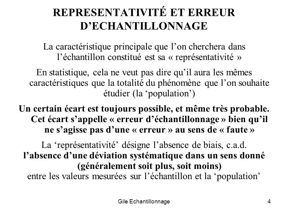 REPRESENTATIVITÉ ET ERREUR D'ECHANTILLONNAGE
