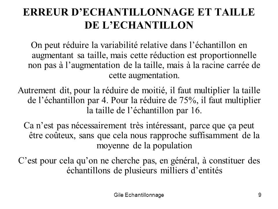 ERREUR D'ECHANTILLONNAGE ET TAILLE DE L'ECHANTILLON