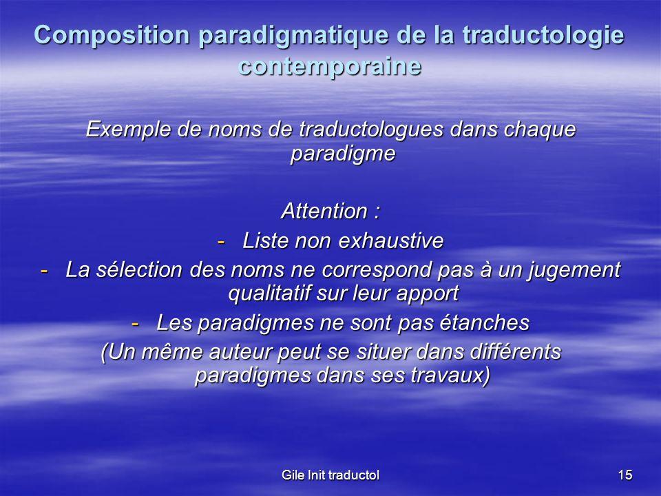 Composition paradigmatique de la traductologie contemporaine