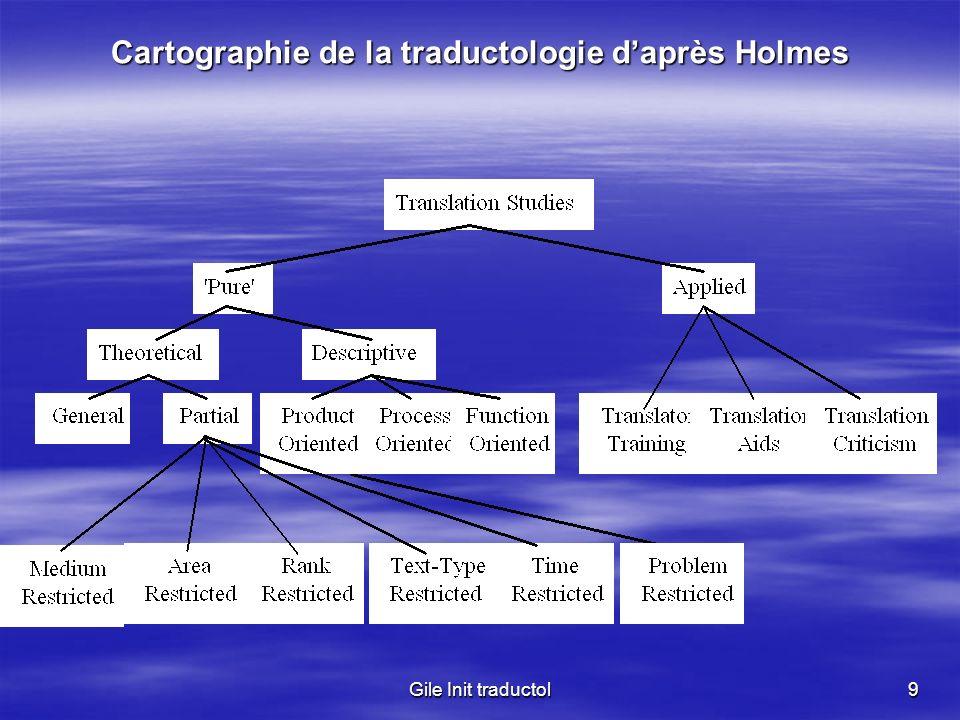 Cartographie de la traductologie d'après Holmes