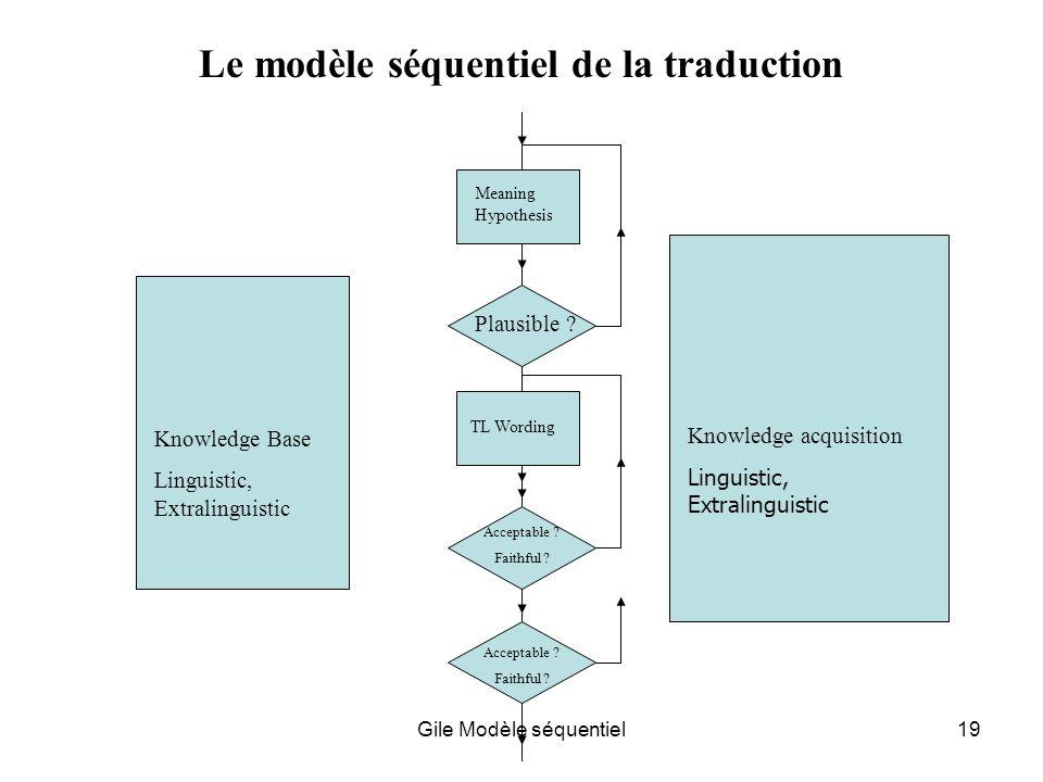 Le modèle séquentiel de la traduction