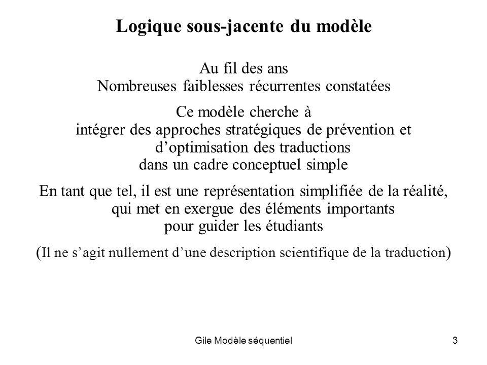 Logique sous-jacente du modèle