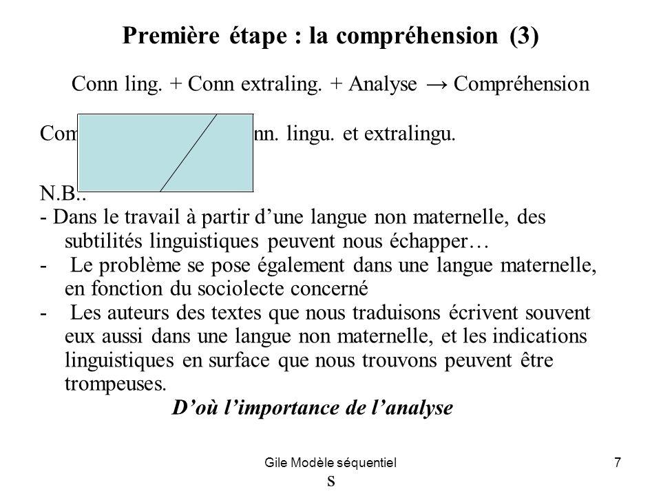 Première étape : la compréhension (3)