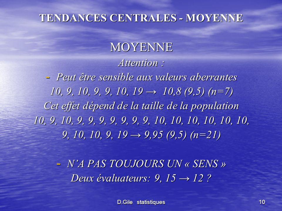 TENDANCES CENTRALES - MOYENNE