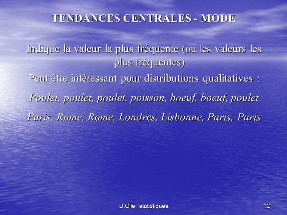 TENDANCES CENTRALES - MODE