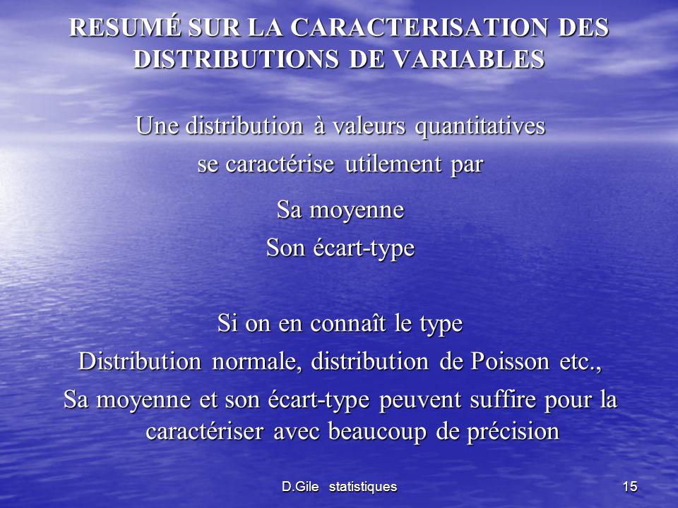 RESUMÉ SUR LA CARACTERISATION DES DISTRIBUTIONS DE VARIABLES