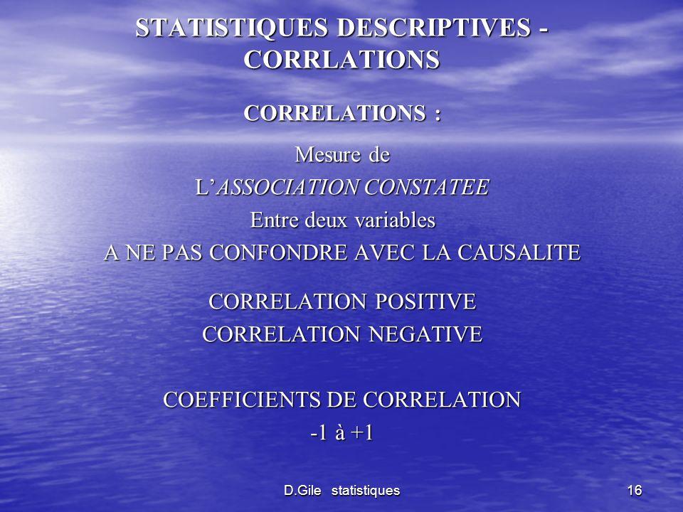 STATISTIQUES DESCRIPTIVES - CORRLATIONS