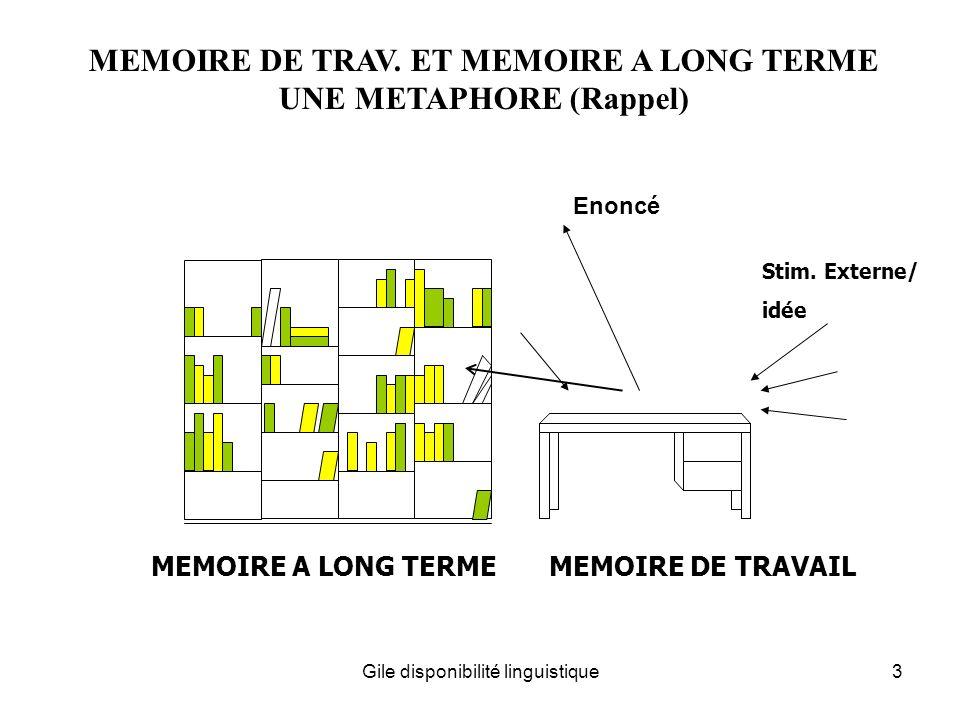 MEMOIRE DE TRAV. ET MEMOIRE A LONG TERME UNE METAPHORE (Rappel)