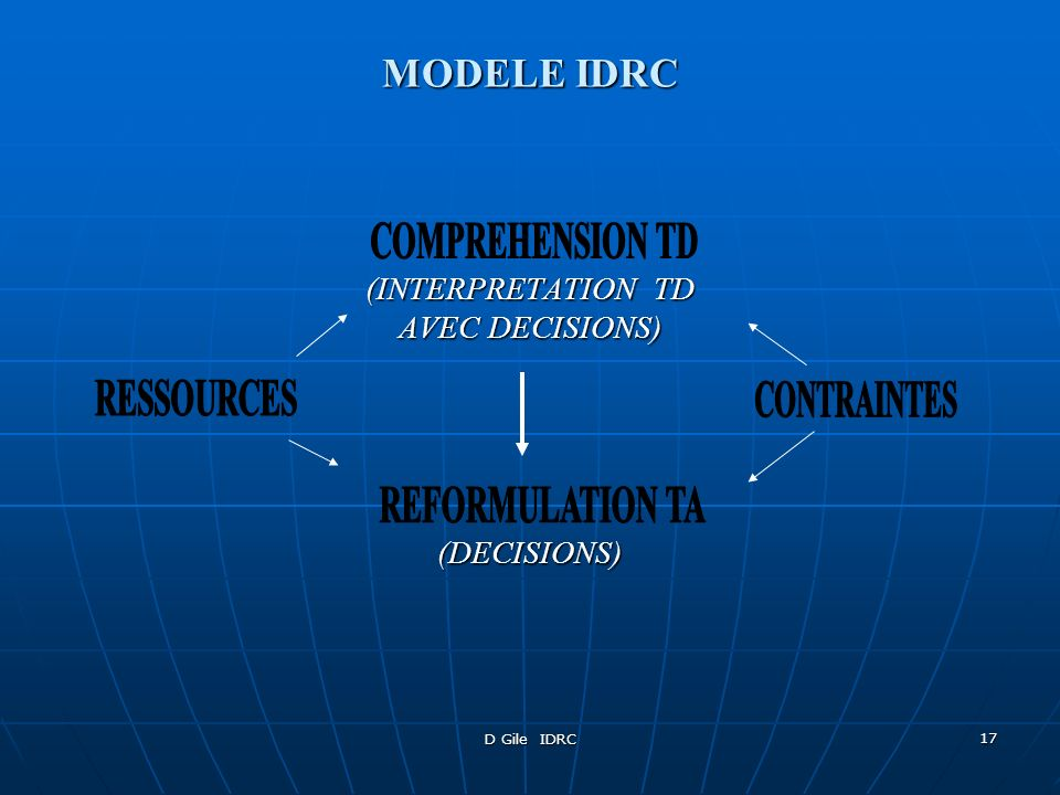 MODELE IDRC (INTERPRETATION TD AVEC DECISIONS) (DECISIONS)