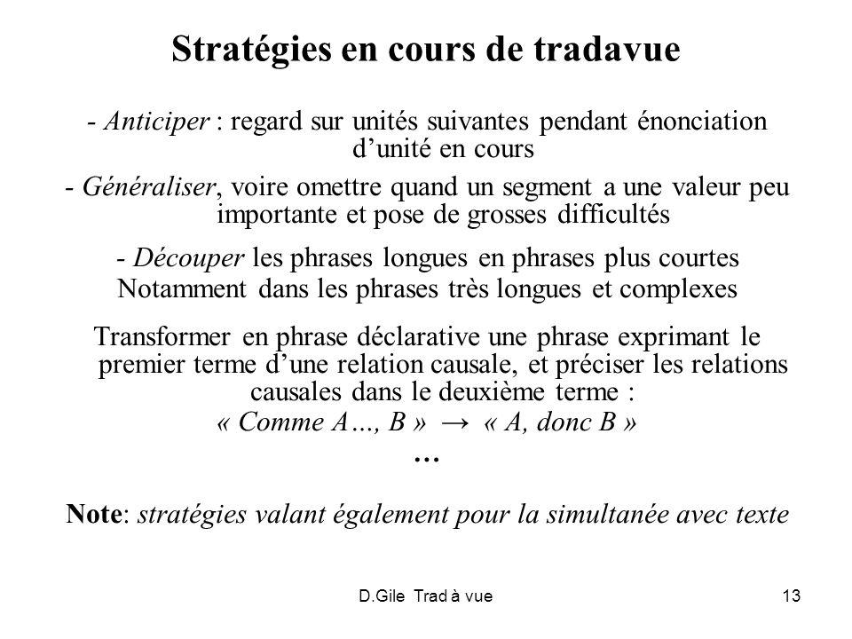 Stratégies en cours de tradavue