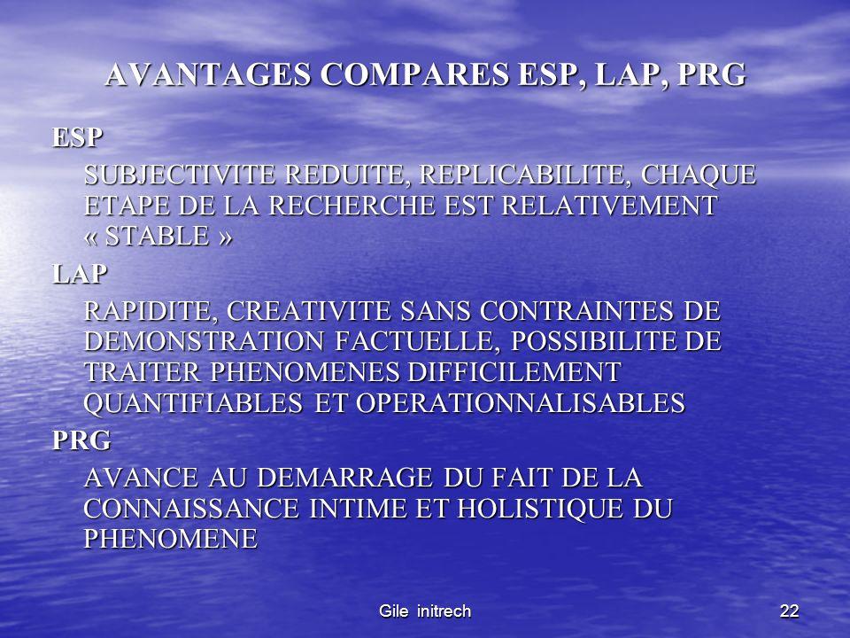 AVANTAGES COMPARES ESP, LAP, PRG
