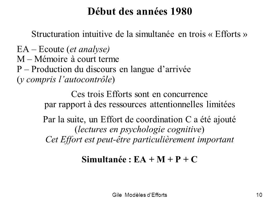 Début des années 1980 Structuration intuitive de la simultanée en trois « Efforts » EA – Ecoute (et analyse)