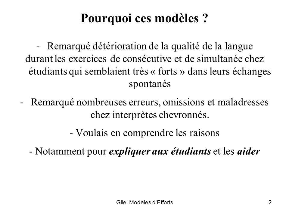 Pourquoi ces modèles Remarqué détérioration de la qualité de la langue.
